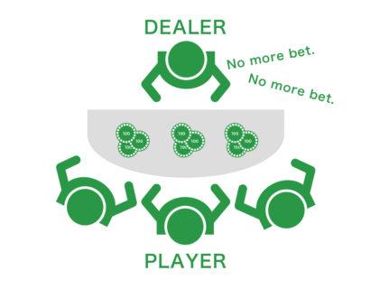 マカオのカジノに行く前に知っておきたい基礎知識。